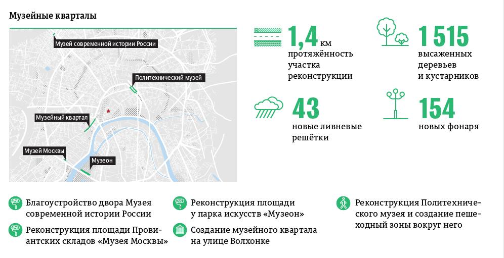 Обустройство улиц Мооквы, с помощью автокранов Либхер.