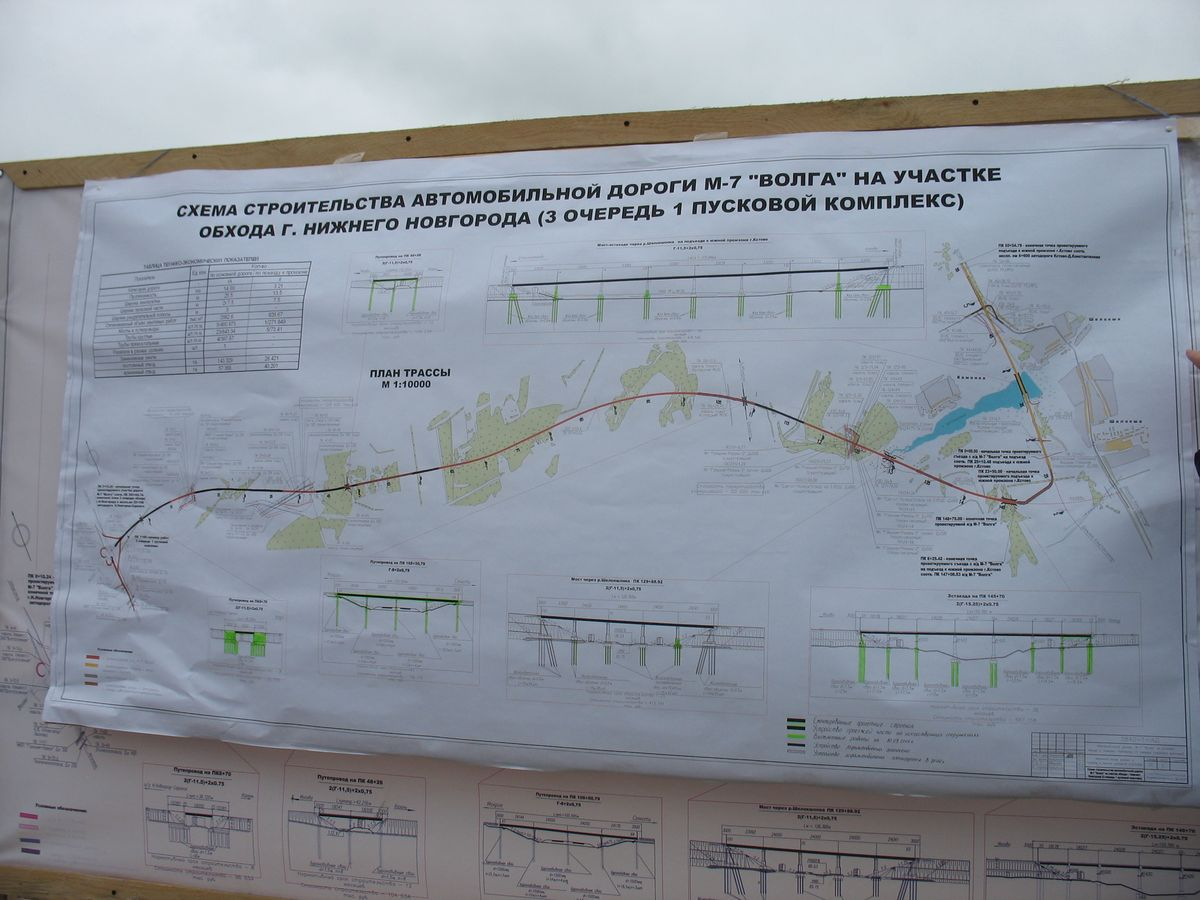 Строительство южного обхода Нижнего Новгорода